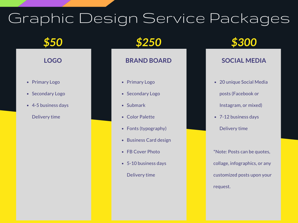 Graphic Design Service Package