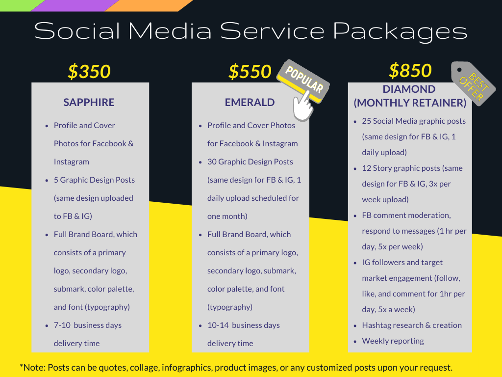 Social Media Manager Package | SMM Package
