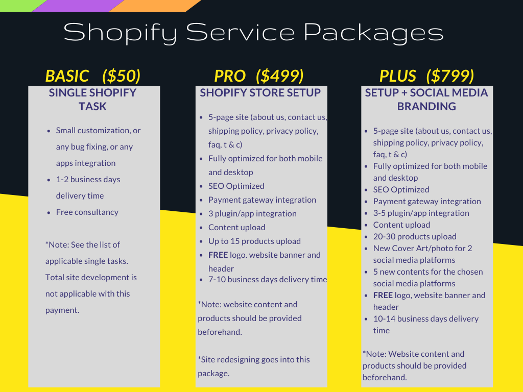 Shopify Service Package