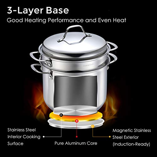 8-Quart Classic Stainless Steel Covered Stockpot with Two Layers of Steamer/Pasta Insert, 4-Piece