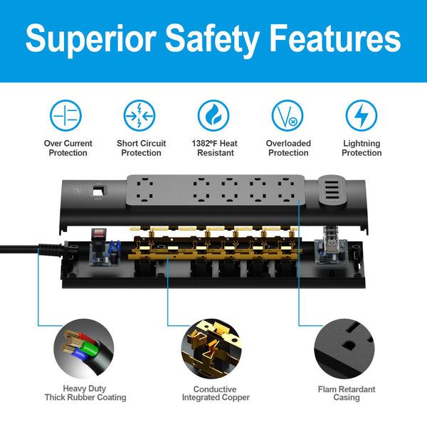 Power Strip Surge Protector 10 AC Outlets 4 USB Charging Ports 1875W/15A 2100 Joules 6 Feet Long Extension Cord for Tablets Home Office Hotel