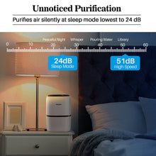 Load image into Gallery viewer, Okaysou AirMic4S Medical Grade Air Purifier for Home Allergies and Pets, Smokers, Odors, Dust, Pollen,VOCs, 4 Optional HEPA H13 Filters, Large Room Air Cleaner, 300 Sq. Ft. Perfect for Office, Bedroom