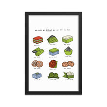 Load image into Gallery viewer, We are all different but we are all Kuih - Framed Prints
