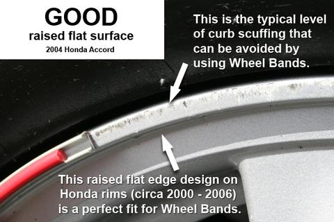 How To Install Rim Protectors Wheel Bands