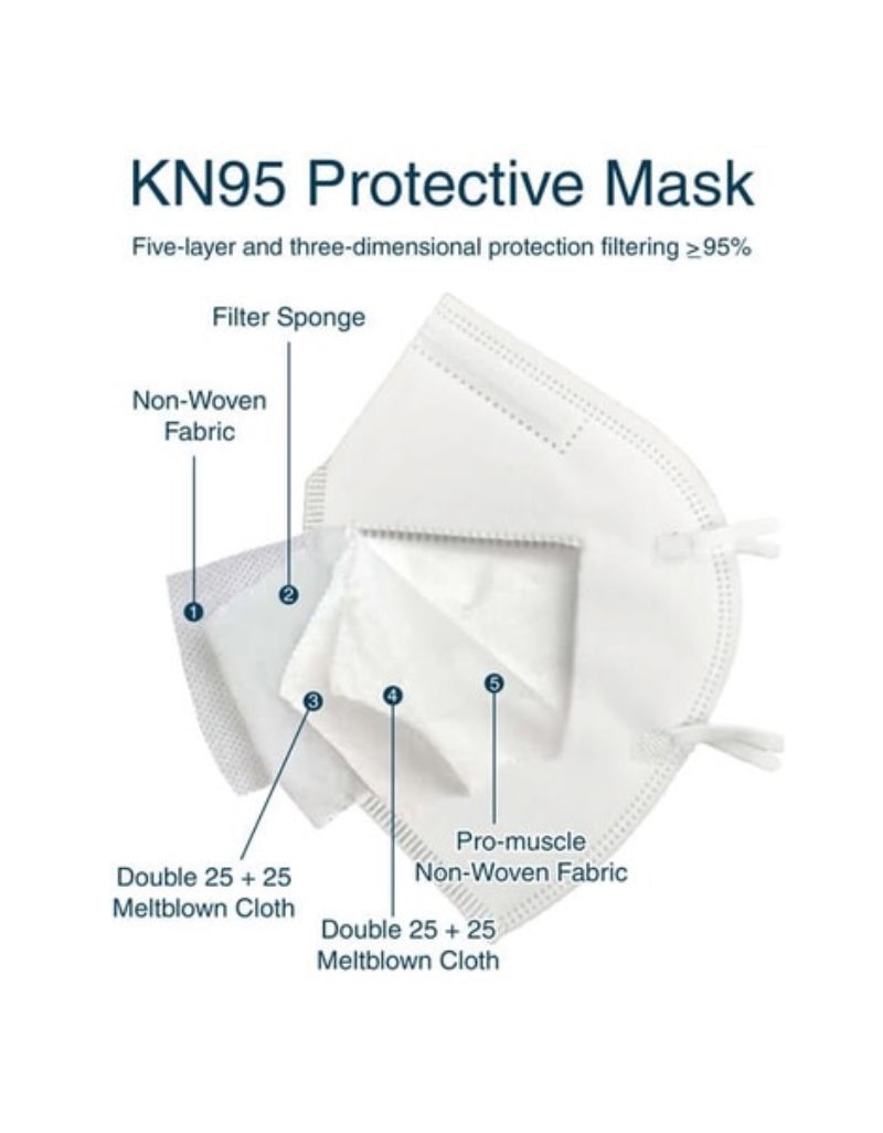 KN95 Face Mask (Pack of 5) - $15.00
