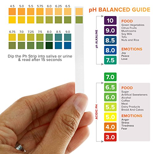 pH Test strips for urine and saliva