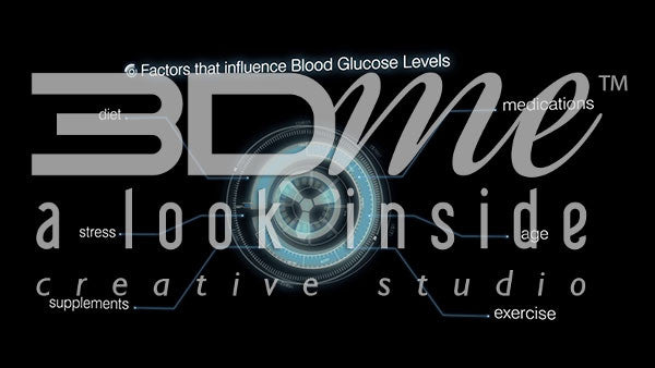 Blood Glucose Factors