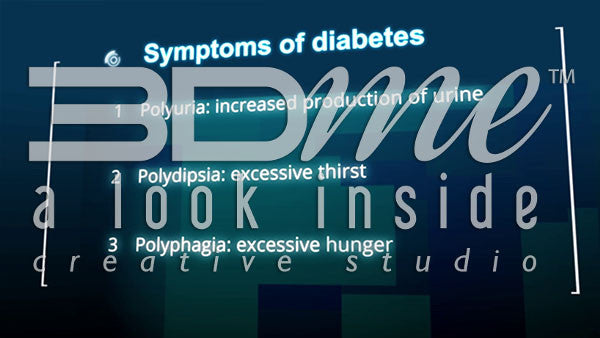 Diagram: Symptoms of Diabetes