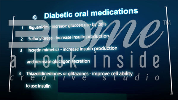 List Diabetic Oral Medications