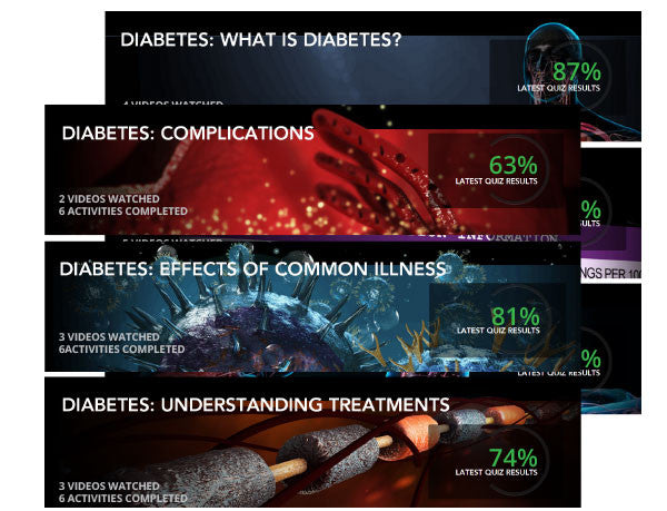 Diabetes: The Complete Six Course Bundle