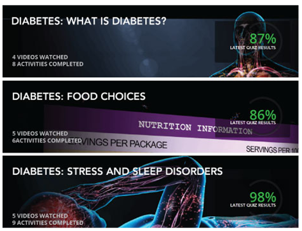 Diabetes Triple Pack A: What is Diabetes? - Food Choices - Stress and Sleep Disorders