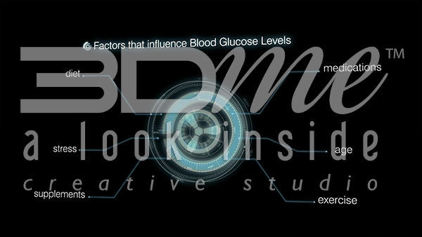 What factors can affect blood glucose levels?