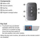 Signia miniPocket Remote
