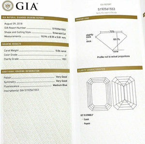 Loose GIA Diamond - Large 5.06 Carats GIA Emerald Cut J VS1 Diamond