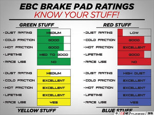 Brake Pads - EBC Red Stuff - MR2