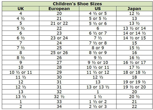The ultimate international shoe size conversion guide October 22 May We value our editorial independence, basing our comparison results, content and reviews on .