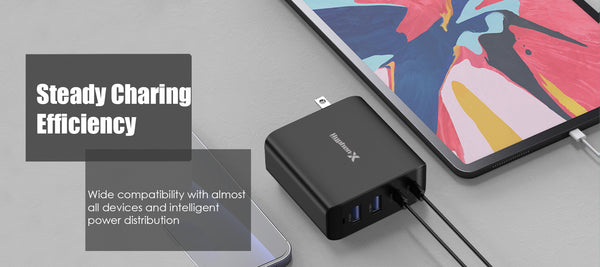 gan fast charger