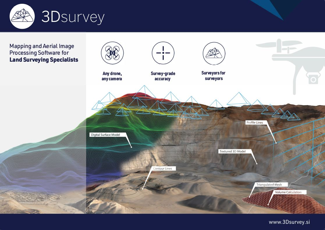 3D Survey Drone Mapping Software