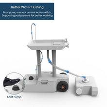 Load image into Gallery viewer, Upgraded Portable Hand Washing Station with 6.3Gal Recovery Water Tank - Tido Home