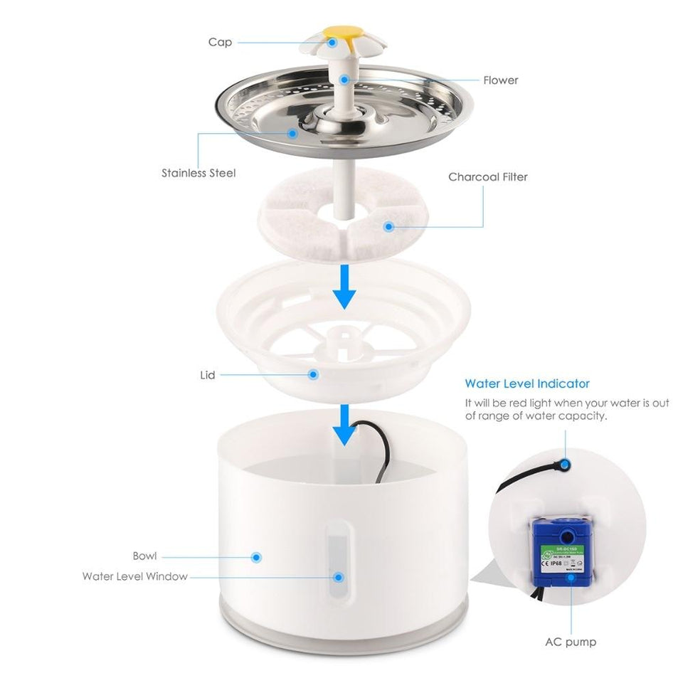 Automatic LED Drinking Fountain