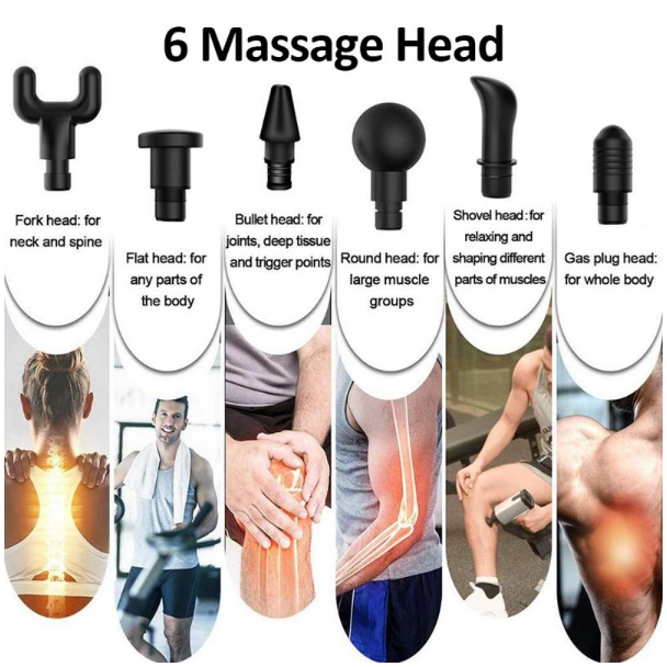 Portable Body Deep Muscle Massager-Deep Tissue Massager