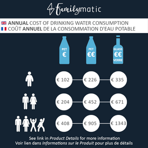 Familymatic.lu - Cost of drinking water in Luxembourg / Coût de la consommation d'eau potable au Luxembourg