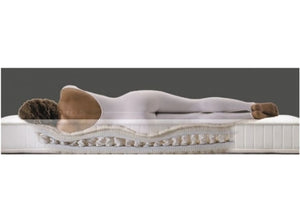 Silent Sleep Mattress - Double
