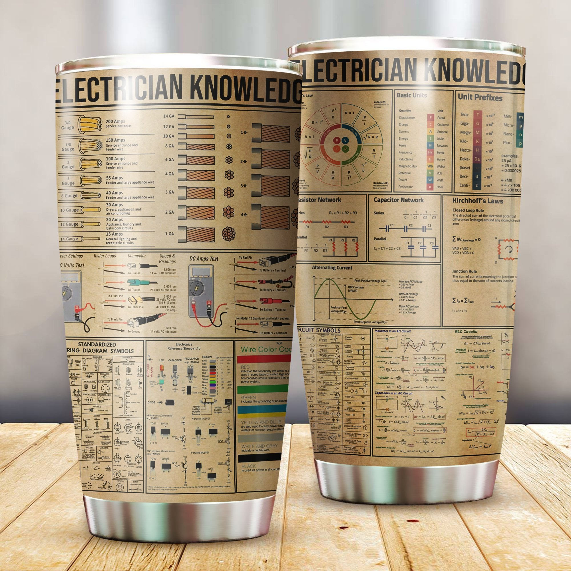 Electrician Knowledge Stainless Steel Tumbler 20 Oz Pi210301-Tumbler-NM-Vibe Cosy™