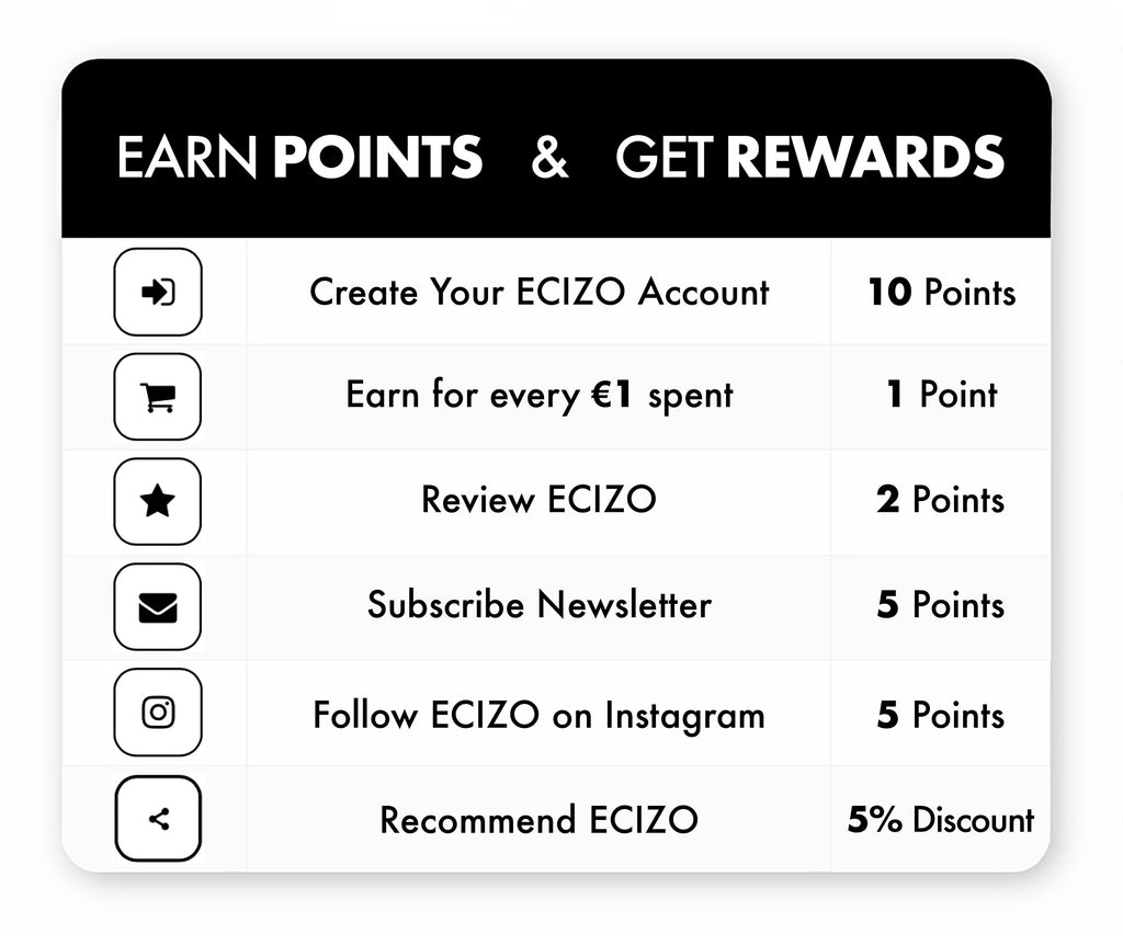 ECIZO CLUB Reward Program - Join Now