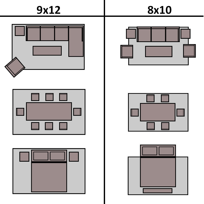Rug Sizes Rug Size Guide Nw Rugs Furniture .