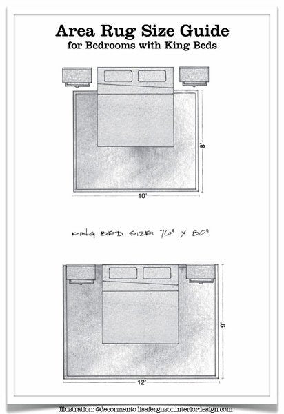 Bedroom Size Guide Part 36