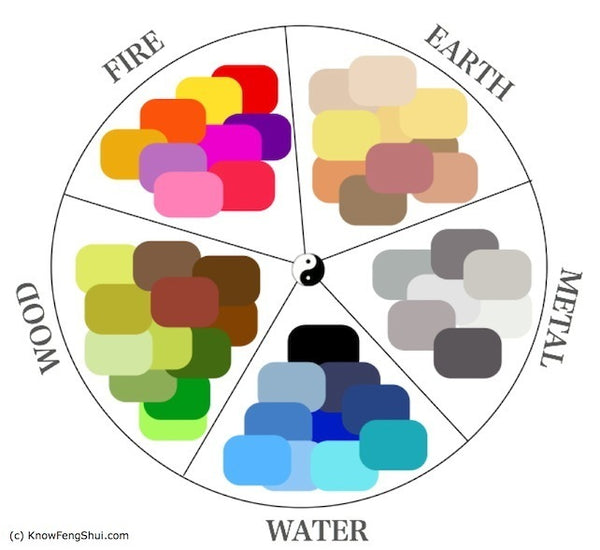 So let's look at a few rugs that you can use to bring each of the five Feng  Shui elements into your design scheme to give it a boost of the right  energy you ...