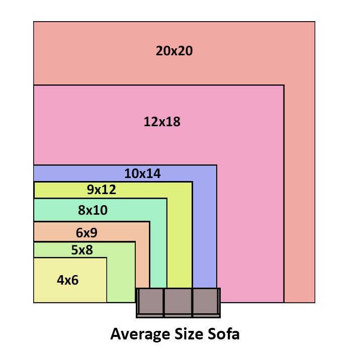 Rug Sizes Rug Size Guide Nw Rugs Amp Furniture