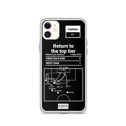 Greatest West Ham United Plays iPhone Case: Return to the top tier (2005)