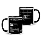 Greatest Alabama Plays Mug: 13th National Championship (2010)