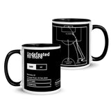 Greatest Watford Plays Mug: Undefeated no more (2020)