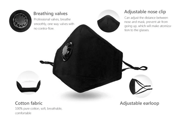 Anti Pollution Breathing Face Mask Features