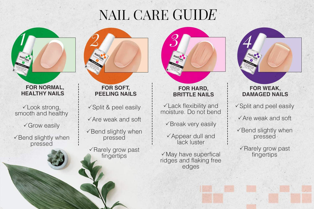 Nail Tek Strengthener Guide