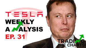 Why Tesla stock will REBOUND from here 🚀 | TSLA Technical Analysis, Price Predictions, News