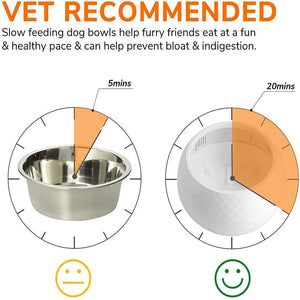 PetLux™ Intelligent Designer Slow-Feeder Wobbler Bowl
