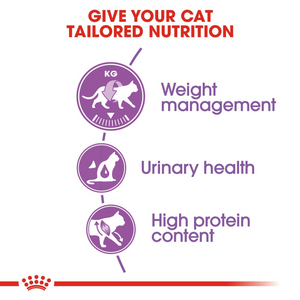ROYAL CANIN® Sterilised Adult Cat Food