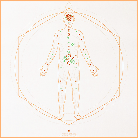 Goldleaf's illustration of the Endocannabinoid System