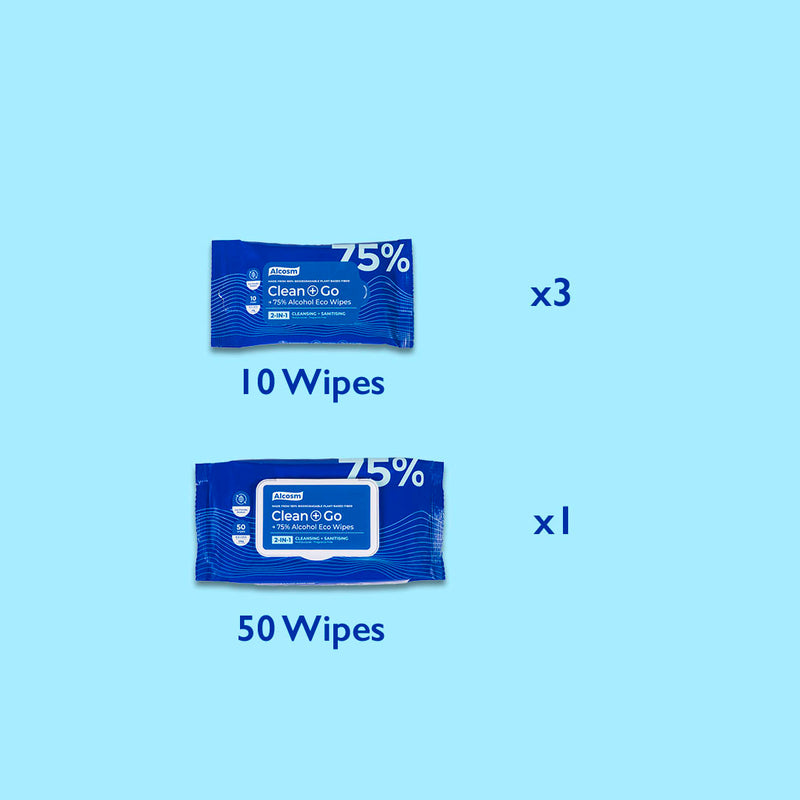 75% Alcohol Eco Wipes - Grab-Go Bundle