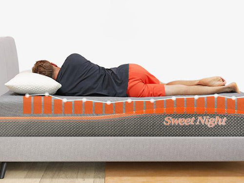 Reduce Aches And Pains-Flippable & double sided Mattress