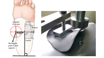 3D Printed Orthoses And People With Flat Feet