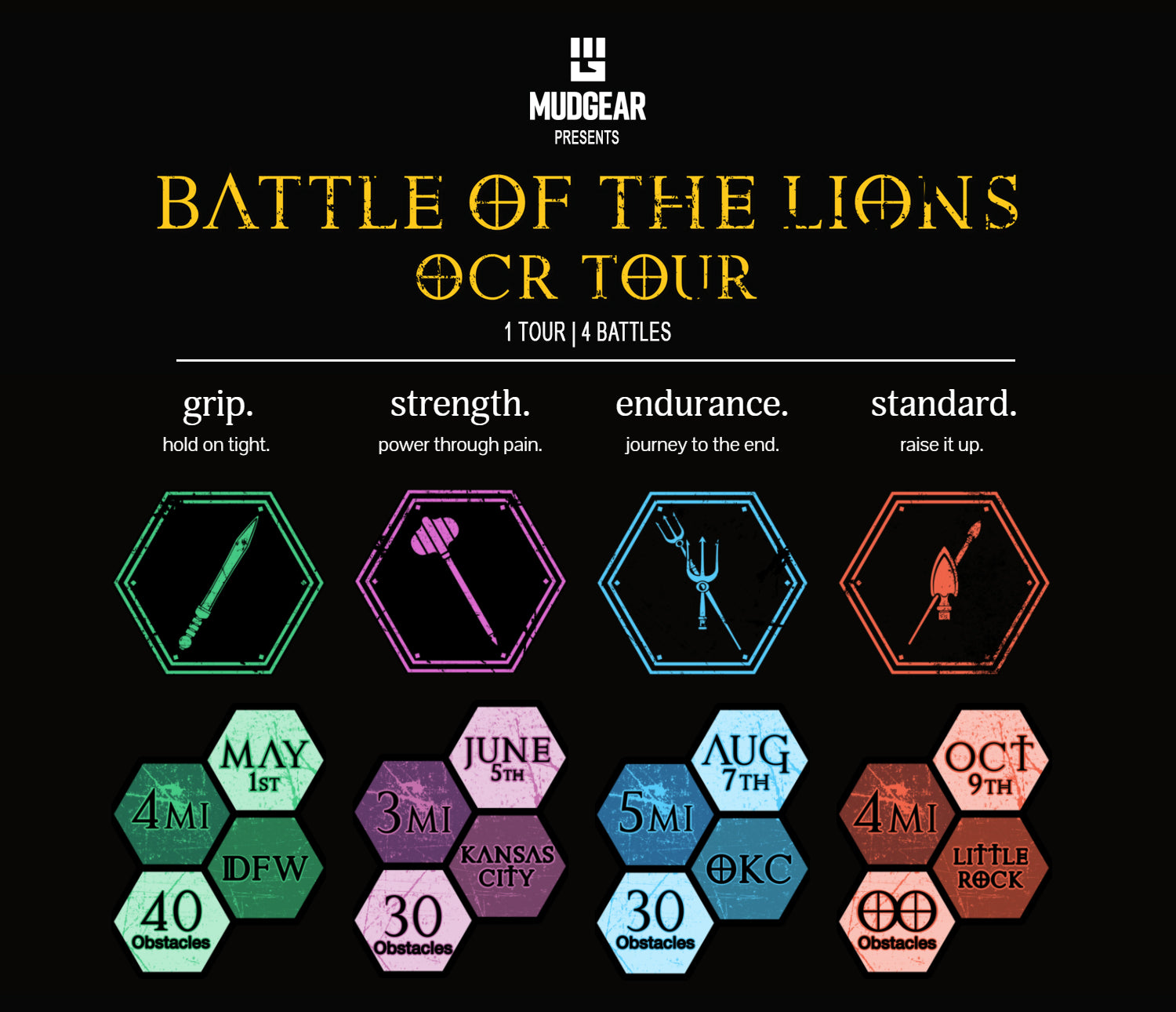 Battle of the Lions