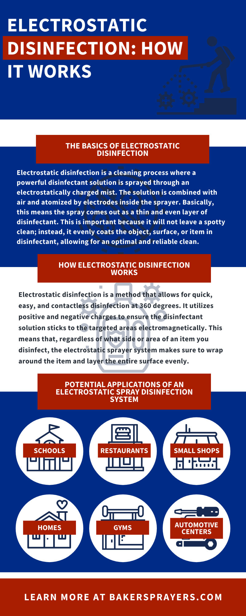 Electrostatic Disinfection: How It Works