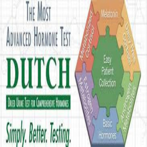 Dutch Hormone Test Kit