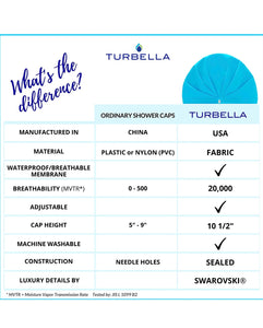 Turbella- Luxury Turban