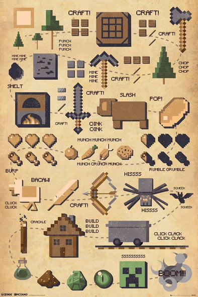 Minecraft - Poster Pictograph